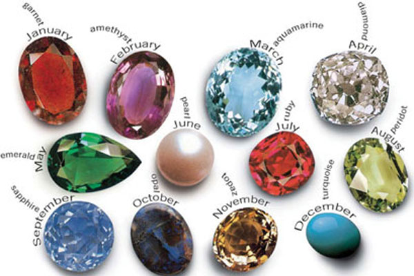 Birthstones that suits to your zodiac sign